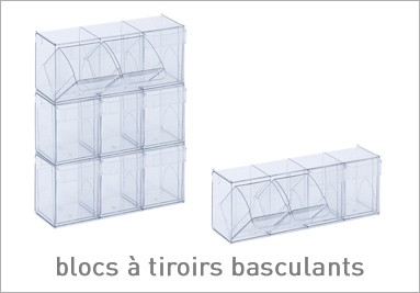 Bloc à tiroirs basculants